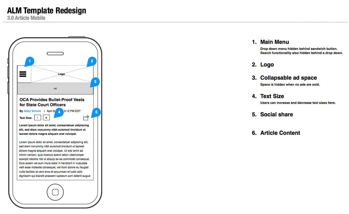 ALM-Wireframes-Mobile-Page
